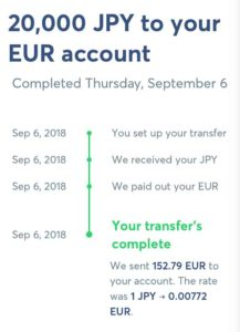 Transferwise-transaction